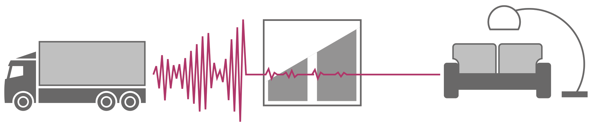 Joviste - PVC Prozori - Elite - Synego protiv buke